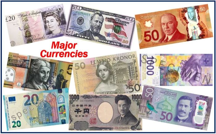 6 Currency Exchange Facts That You Didn