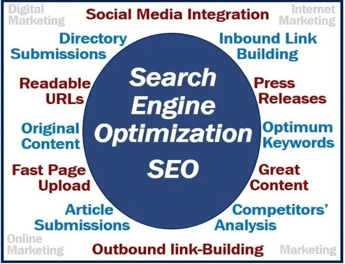 Launch an SEO campaign - image for article 49399292129