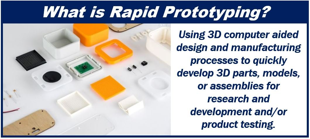 What is Rapid Prototyping - image for article 4993
