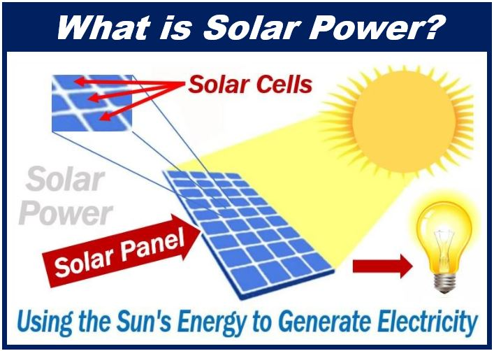 Solar power generation article - 39939