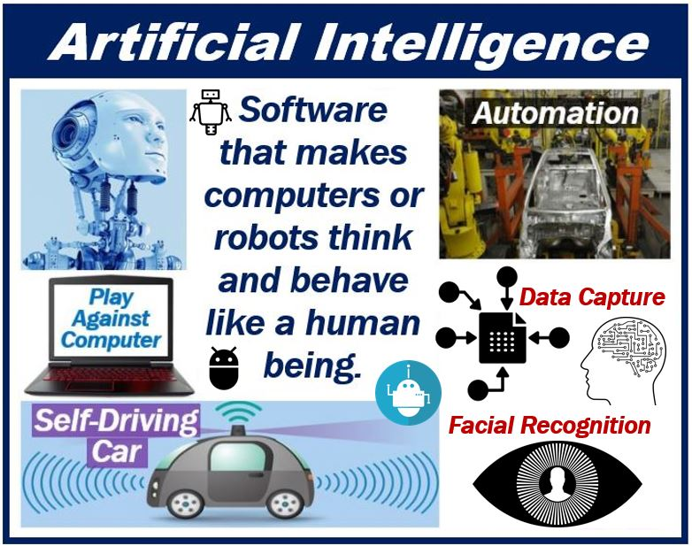 What is AI - artificial intelligence - image for article - 49949